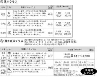 1 | 埼玉県 朝霞市 PCAプロテニスアカデミーの画像