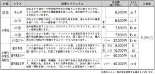 jr_class | 埼玉県 朝霞市 PCAプロテニスアカデミーの画像