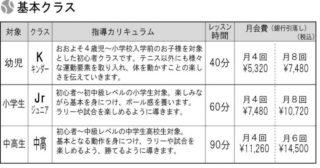 PCAプロテニスアカデミー ジュニアスクール 基本クラス | 埼玉県 朝霞市 PCAプロテニスアカデミーの画像